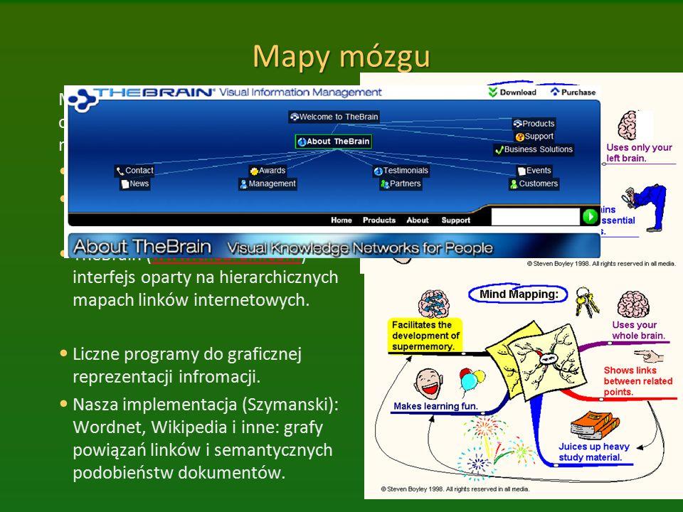 Mapy mózgu Mapy mózgu: spróbuj przedstawić organizację informacji podobnie jak w mózgu eksperta. Wiele książek (T. Buzan i inni). Wiele programów do r