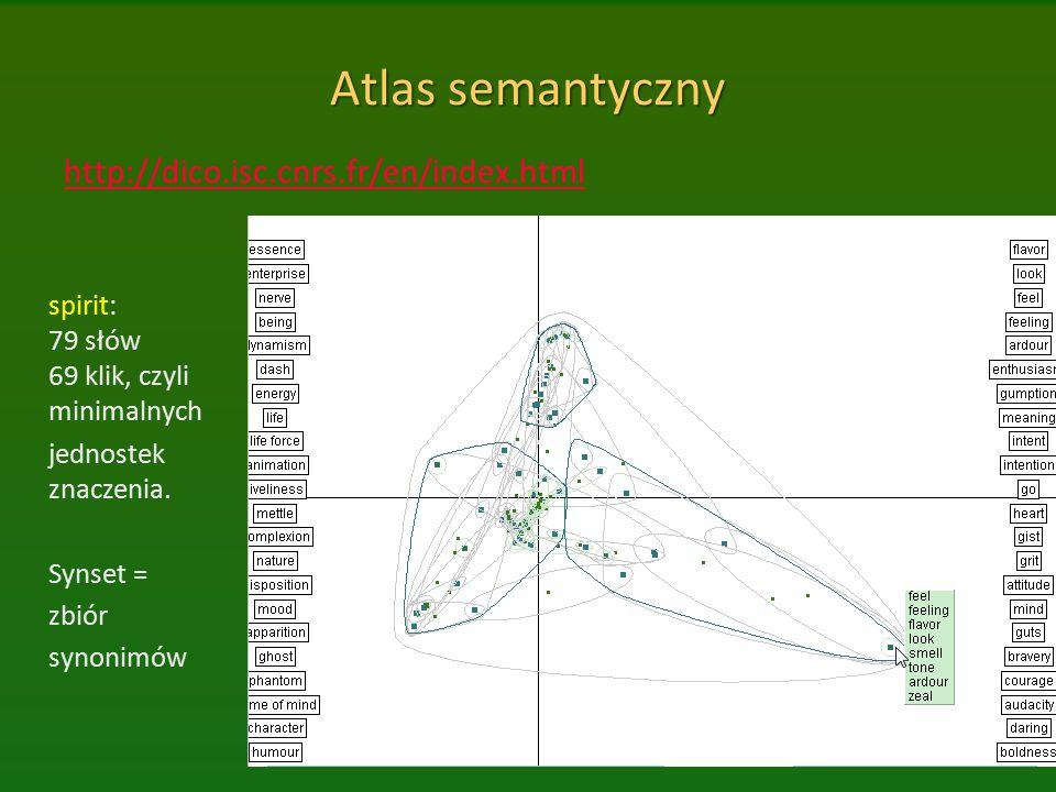 Atlas semantyczny http://dico.isc.cnrs.fr/en/index.html spirit: 79 słów 69 klik, czyli minimalnych jednostek znaczenia. Synset = zbiór synonimów