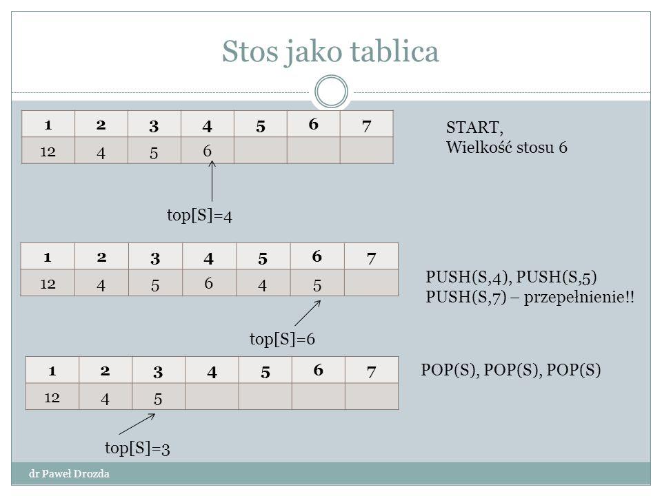 Stos jako tablica dr Paweł Drozda 1234567 12456 1234567 45645 1234567 45 START, Wielkość stosu 6 top[S]=4 PUSH(S,4), PUSH(S,5) PUSH(S,7) – przepełnien