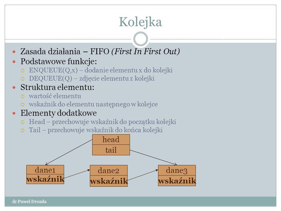 Kolejka dr Paweł Drozda Zasada działania – FIFO (First In First Out) Podstawowe funkcje:  ENQUEUE(Q,x) – dodanie elementu x do kolejki  DEQUEUE(Q) –