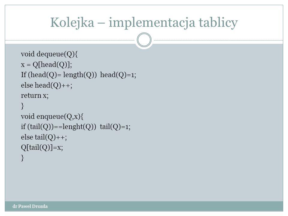 Kolejka – implementacja tablicy dr Paweł Drozda void dequeue(Q){ x = Q[head(Q)]; If (head(Q)= length(Q)) head(Q)=1; else head(Q)++; return x; } void e