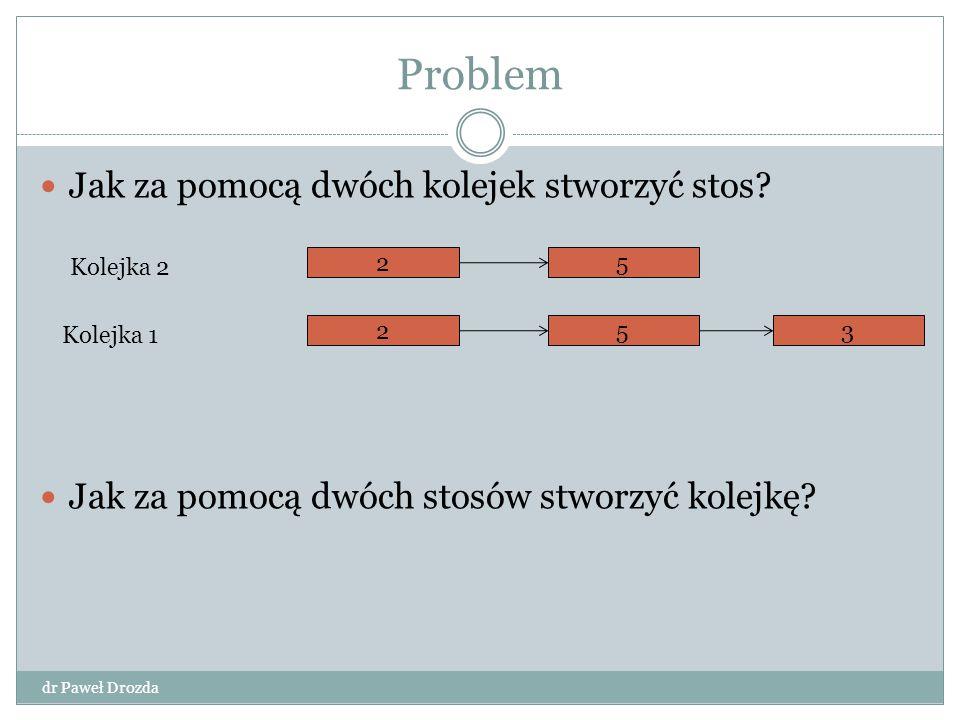 Problem dr Paweł Drozda Jak za pomocą dwóch kolejek stworzyć stos? Jak za pomocą dwóch stosów stworzyć kolejkę? 253 25 Kolejka 2 Kolejka 1