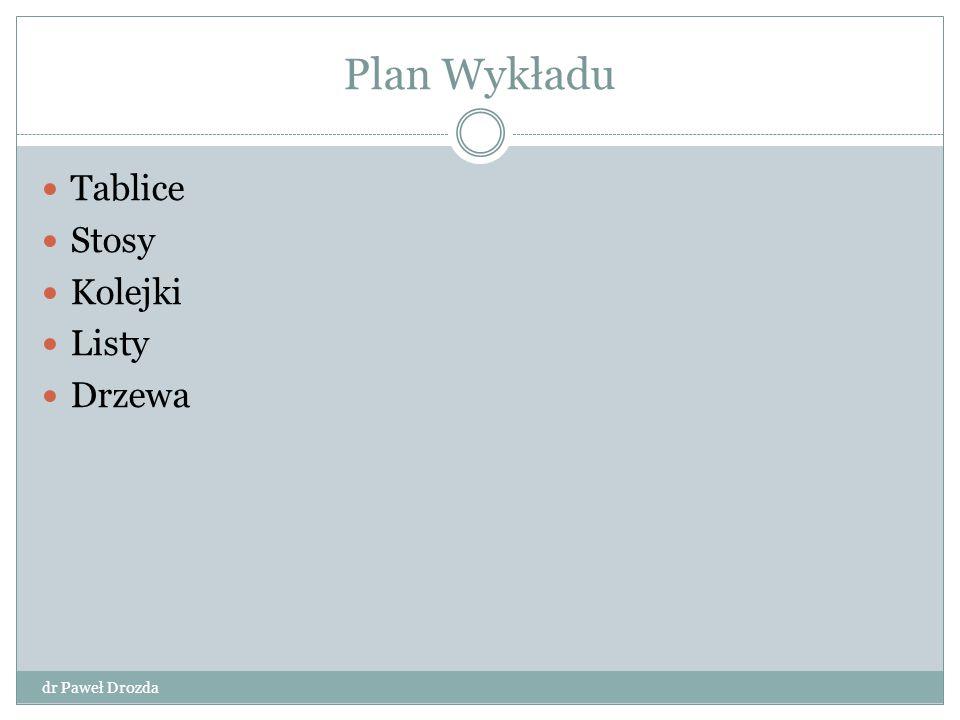 Plan Wykładu dr Paweł Drozda Tablice Stosy Kolejki Listy Drzewa