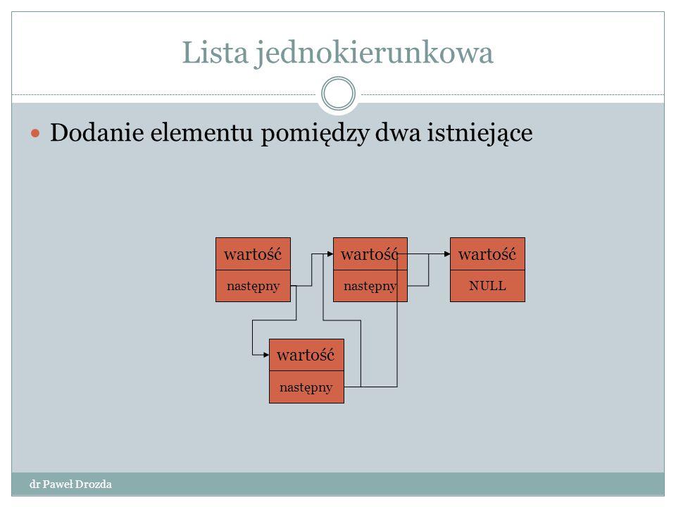Lista jednokierunkowa dr Paweł Drozda Dodanie elementu pomiędzy dwa istniejące wartość następny wartość następny wartość NULL wartość następny