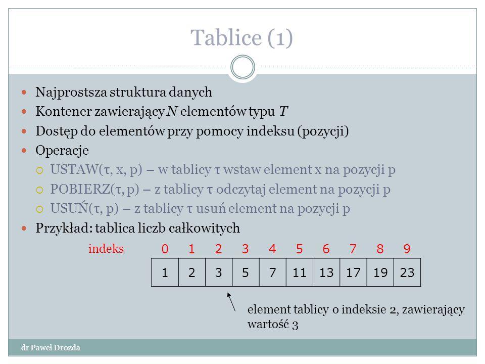 Tablice (2) dr Paweł Drozda Tworzenie tablicy w C++  T nazwa[const rozmiar]; int tab[100]; char znaki[] = {'x', 'y', 'z'}; Dostęp do elementów  indeksy: 0,…,N-1 tab[0] = 1; int x = tab[i]; Rozmiar tablicy musi być znany a priori (tablica statyczna)