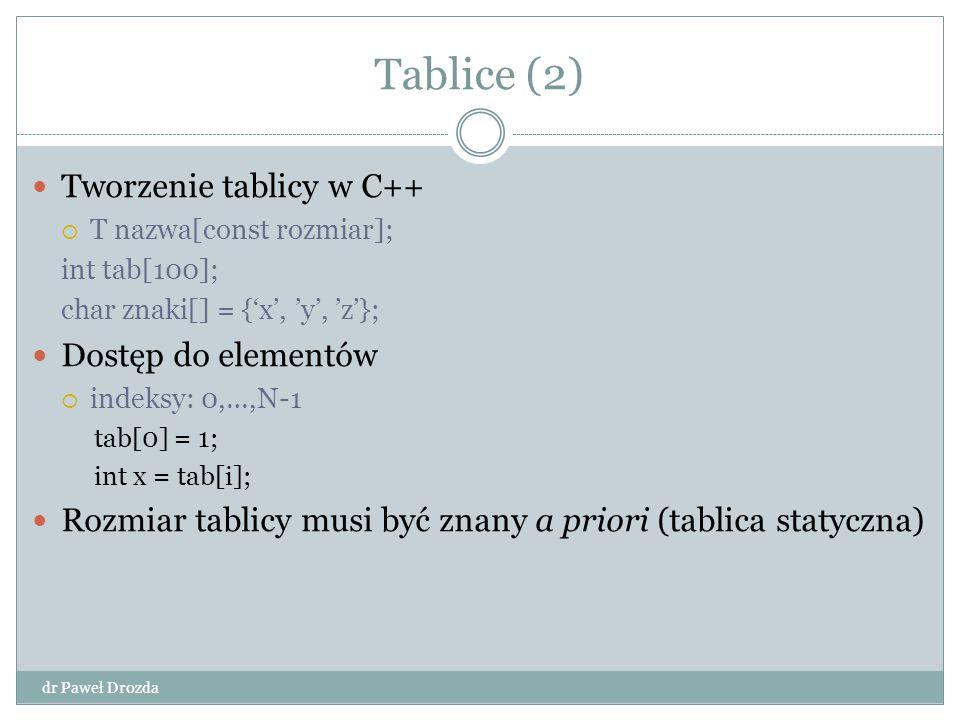 Tablice (2) dr Paweł Drozda Tworzenie tablicy w C++  T nazwa[const rozmiar]; int tab[100]; char znaki[] = {'x', 'y', 'z'}; Dostęp do elementów  inde
