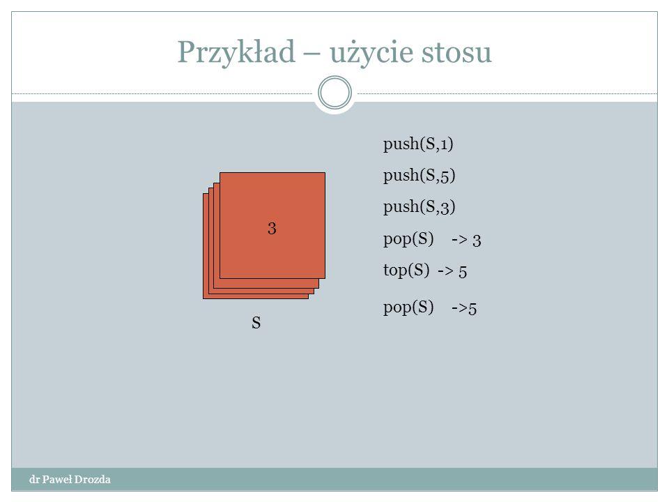 Przykład – użycie stosu dr Paweł Drozda PUSTO 1 push(S,1) S push(S,5) push(S,3) pop(S) top(S) -> 5 pop(S) 5 3 -> 3 ->5