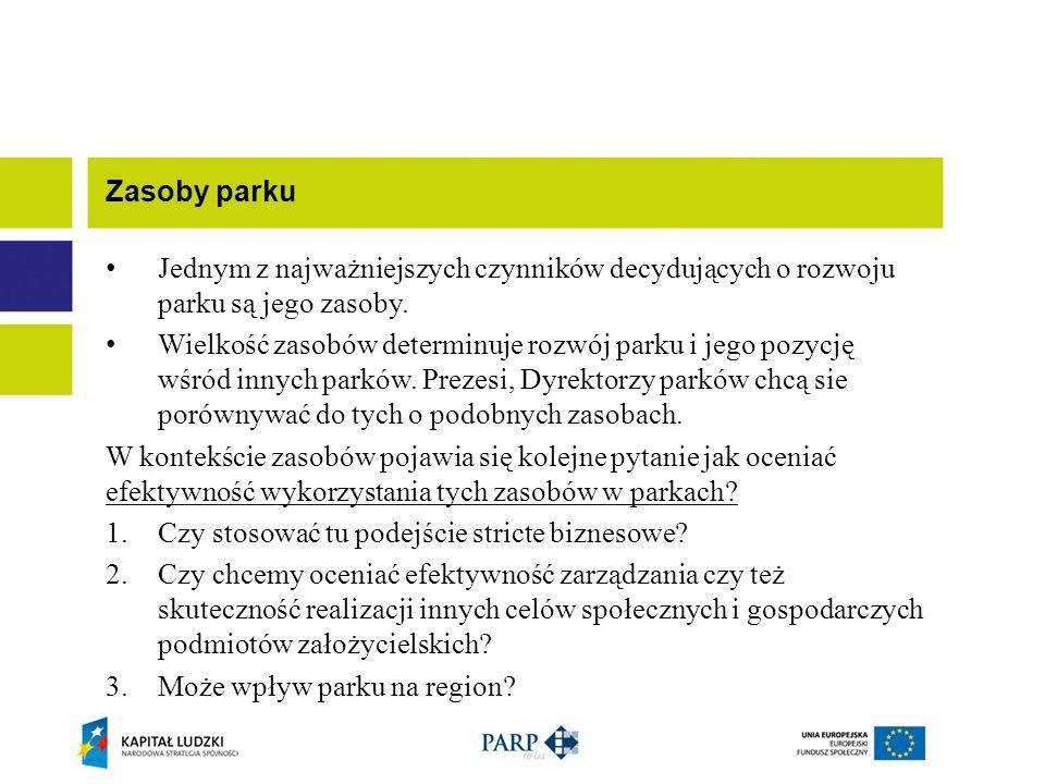 Jednym z najważniejszych czynników decydujących o rozwoju parku są jego zasoby.