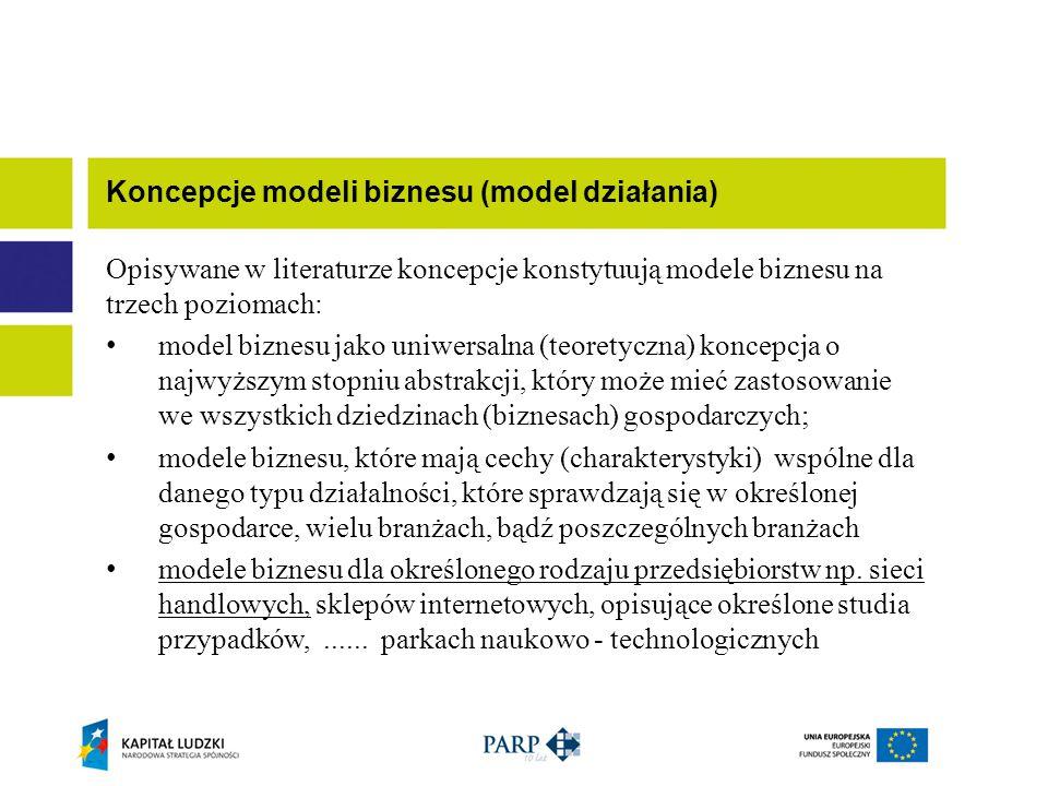 Opisywane w literaturze koncepcje konstytuują modele biznesu na trzech poziomach: model biznesu jako uniwersalna (teoretyczna) koncepcja o najwyższym stopniu abstrakcji, który może mieć zastosowanie we wszystkich dziedzinach (biznesach) gospodarczych; modele biznesu, które mają cechy (charakterystyki) wspólne dla danego typu działalności, które sprawdzają się w określonej gospodarce, wielu branżach, bądź poszczególnych branżach modele biznesu dla określonego rodzaju przedsiębiorstw np.