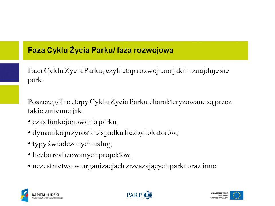 Faza Cyklu Życia Parku, czyli etap rozwoju na jakim znajduje sie park.