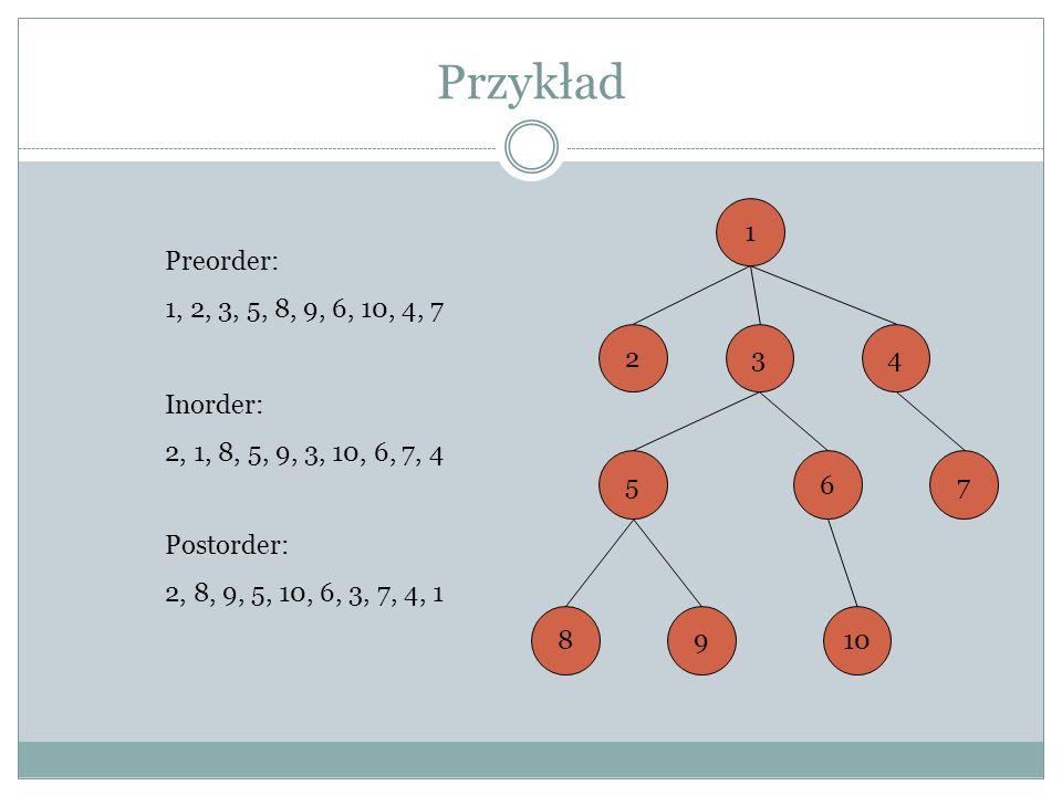 Przykład 1 234 765 1098 Preorder: 1, 2, 3, 5, 8, 9, 6, 10, 4, 7 Inorder: 2, 1, 8, 5, 9, 3, 10, 6, 7, 4 Postorder: 2, 8, 9, 5, 10, 6, 3, 7, 4, 1