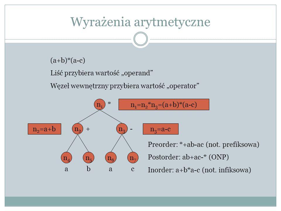 """Wyrażenia arytmetyczne n1n1 n2n2 n3n3 n4n4 n5n5 n7n7 n6n6 * +- baca (a+b)*(a-c) Liść przybiera wartość """"operand"""" Węzeł wewnętrzny przybiera wartość """"o"""