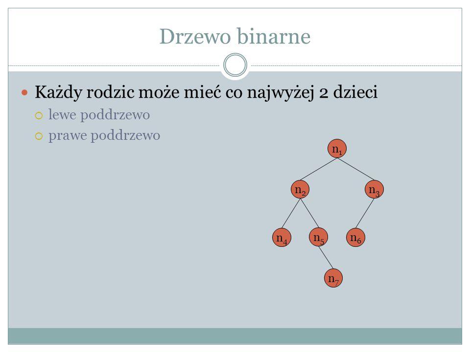 Drzewo binarne Każdy rodzic może mieć co najwyżej 2 dzieci  lewe poddrzewo  prawe poddrzewo n1n1 n2n2 n3n3 n4n4 n5n5 n7n7 n6n6