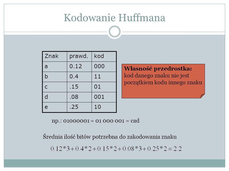 Kodowanie Huffmana Znakprawd.kod a0.12000 b0.411 c.1501 d.08001 e.2510 Własność przedrostka: kod danego znaku nie jest początkiem kodu innego znaku np