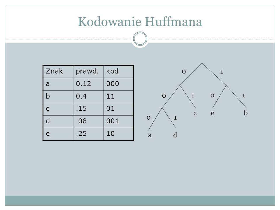Kodowanie Huffmana ad ceb 0 0 0 0 1 11 1 Znakprawd.kod a0.12000 b0.411 c.1501 d.08001 e.2510