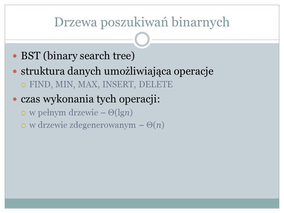 Drzewa poszukiwań binarnych BST (binary search tree) struktura danych umożliwiająca operacje  FIND, MIN, MAX, INSERT, DELETE czas wykonania tych oper