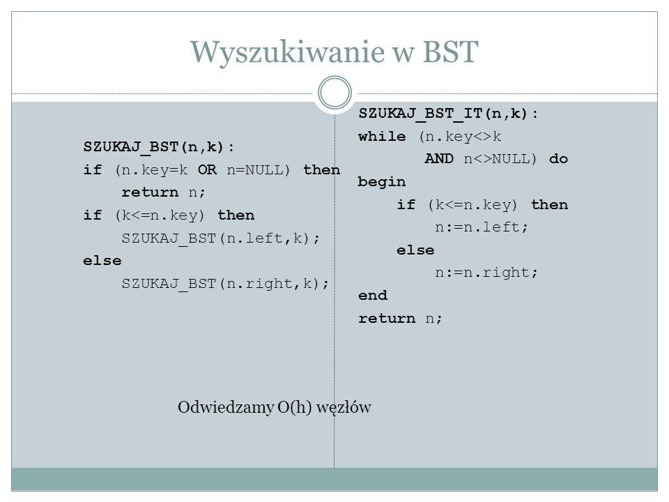 Wyszukiwanie w BST SZUKAJ_BST(n,k): if (n.key=k OR n=NULL) then return n; if (k<=n.key) then SZUKAJ_BST(n.left,k); else SZUKAJ_BST(n.right,k); SZUKAJ_