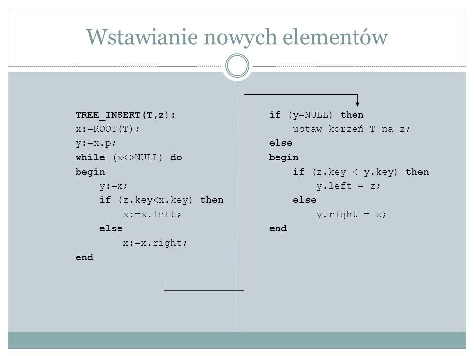 Wstawianie nowych elementów TREE_INSERT(T,z): x:=ROOT(T); y:=x.p; while (x<>NULL) do begin y:=x; if (z.key<x.key) then x:=x.left; else x:=x.right; end