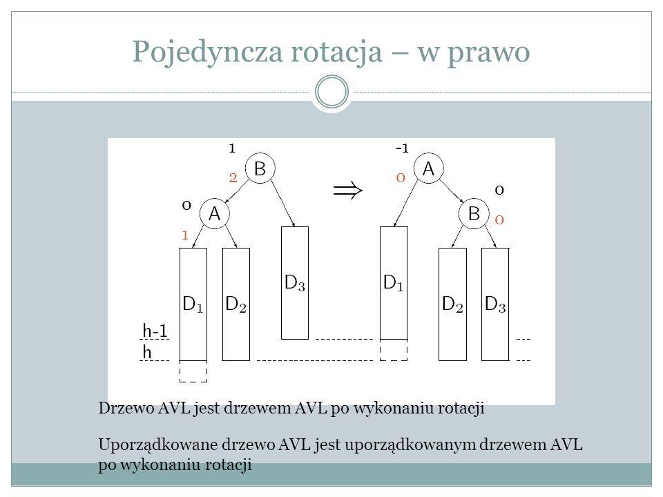 Pojedyncza rotacja – w prawo Drzewo AVL jest drzewem AVL po wykonaniu rotacji Uporządkowane drzewo AVL jest uporządkowanym drzewem AVL po wykonaniu ro