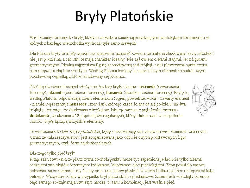 Bryły Platońskie