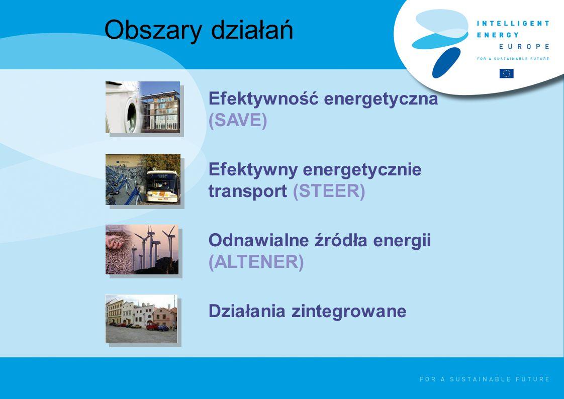 Obszary działań Efektywność energetyczna (SAVE) Efektywny energetycznie transport (STEER) Odnawialne źródła energii (ALTENER) Działania zintegrowane