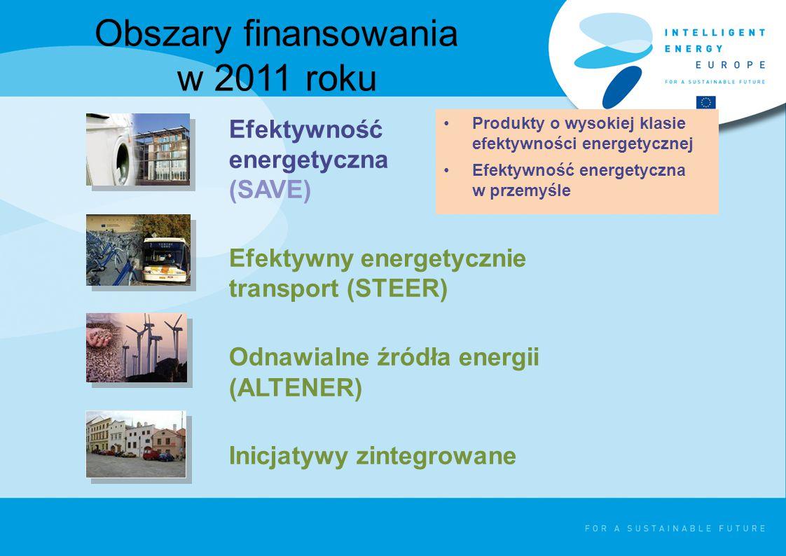 Obszary finansowania w 2011 roku Produkty o wysokiej klasie efektywności energetycznej Efektywność energetyczna w przemyśle Efektywność energetyczna (SAVE) Efektywny energetycznie transport (STEER) Odnawialne źródła energii (ALTENER) Inicjatywy zintegrowane