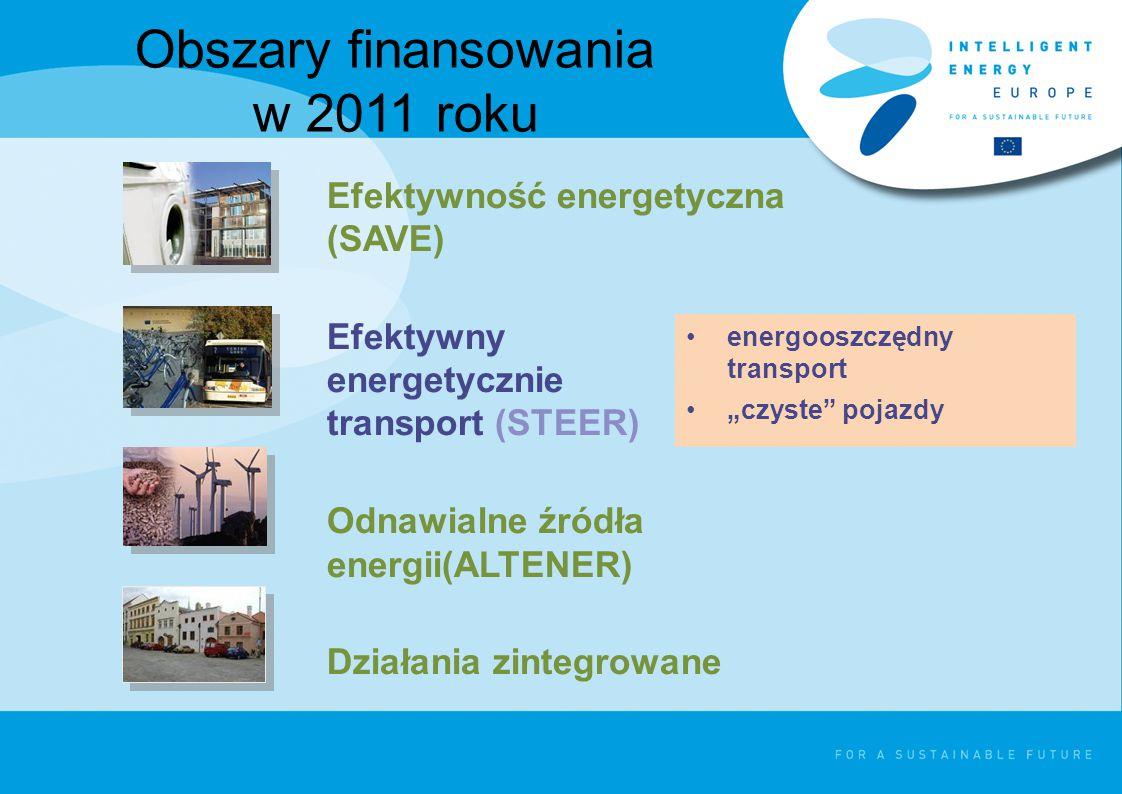 """Obszary finansowania w 2011 roku energooszczędny transport """"czyste pojazdy Efektywność energetyczna (SAVE) Efektywny energetycznie transport (STEER) Odnawialne źródła energii(ALTENER) Działania zintegrowane"""