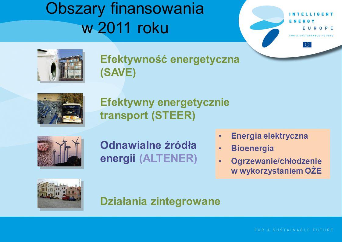 Obszary finansowania w 2011 roku Energia elektryczna Bioenergia Ogrzewanie/chłodzenie w wykorzystaniem OŹE Efektywność energetyczna (SAVE) Efektywny energetycznie transport (STEER) Odnawialne źródła energii (ALTENER) Działania zintegrowane