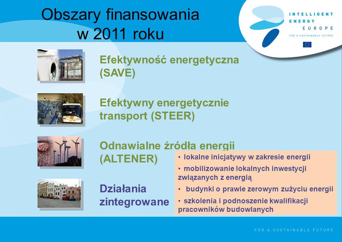 Efektywność energetyczna (SAVE) Efektywny energetycznie transport (STEER) Odnawialne źródła energii (ALTENER) Działania zintegrowane Obszary finansowania w 2011 roku lokalne inicjatywy w zakresie energii mobilizowanie lokalnych inwestycji związanych z energią budynki o prawie zerowym zużyciu energii szkolenia i podnoszenie kwalifikacji pracowników budowlanych
