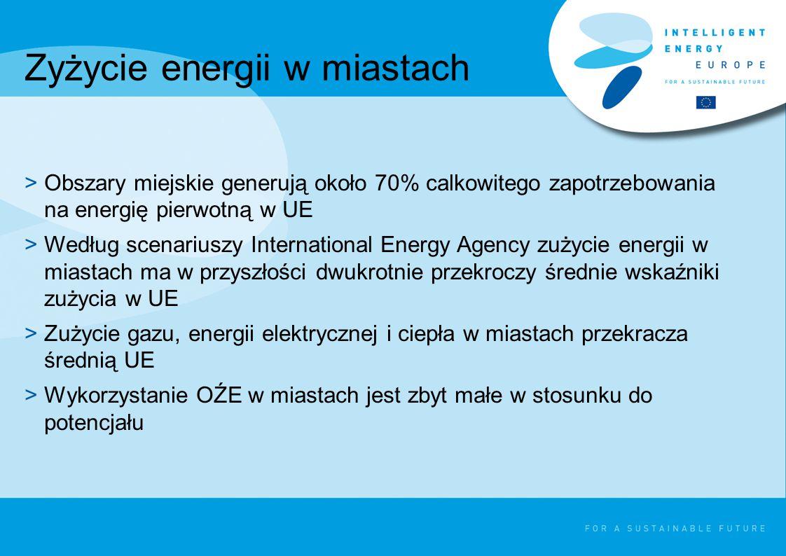 Zyżycie energii w miastach >Obszary miejskie generują około 70% calkowitego zapotrzebowania na energię pierwotną w UE >Według scenariuszy International Energy Agency zużycie energii w miastach ma w przyszłości dwukrotnie przekroczy średnie wskaźniki zużycia w UE >Zużycie gazu, energii elektrycznej i ciepła w miastach przekracza średnią UE >Wykorzystanie OŹE w miastach jest zbyt małe w stosunku do potencjału