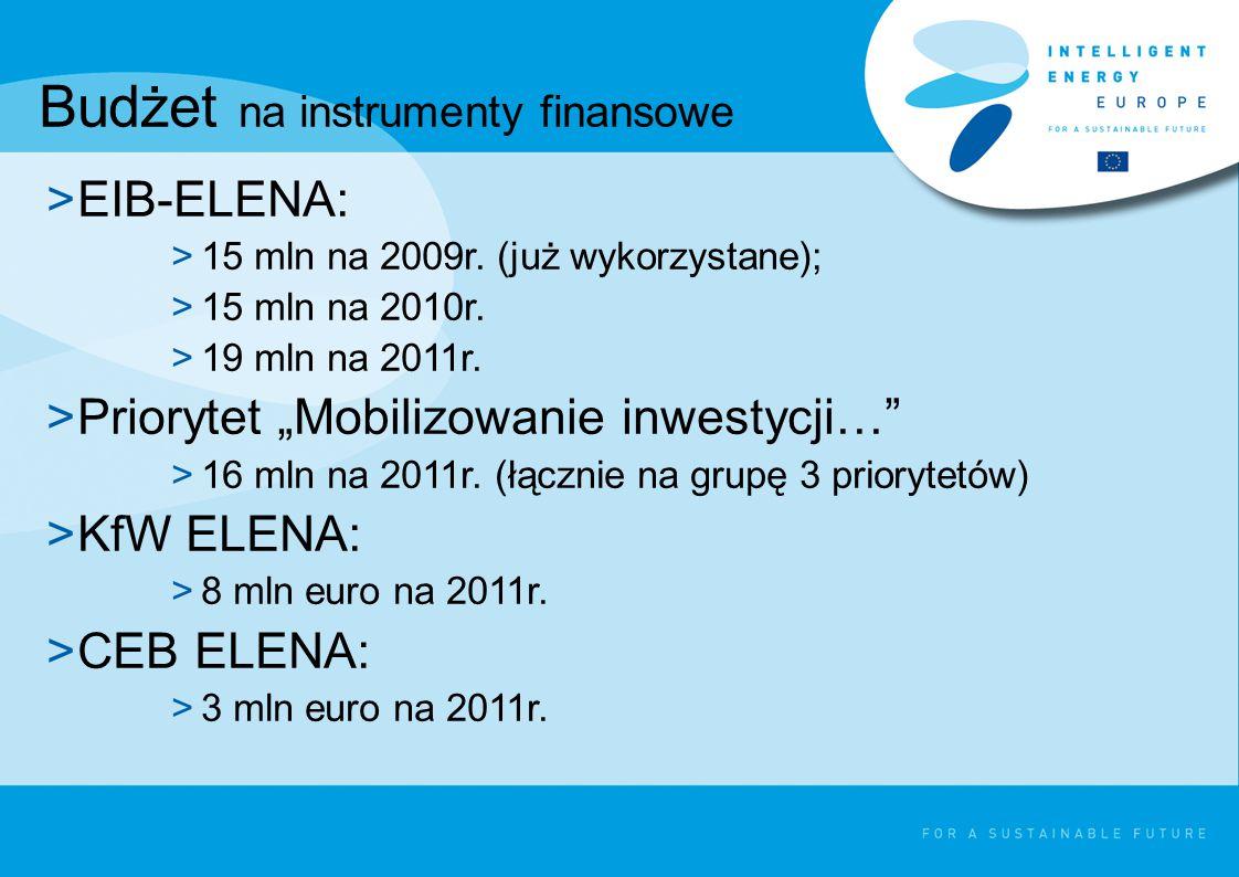 EIB ELENA – status na koniec października 2010 >5 podpisanych kontraktów; >szeroki zakres obszarów objętych inwestycjami: efektywność energetyczna, sieci ciepłownicze, ogniwa fotowoltaiczne, samochody elektryczne; >zróżnicowana wielkość inwestycji: od 50 mln – 500 mln euro; >Prognozowany wskaźnik dźwigni: od 50 – 200; >Efektywność dofinansowania: 15 mln euro udzielone na pomoc techniczną z budżetu IEE na 2009 zainicjuje inwestycje o wartości 1 mld euro.