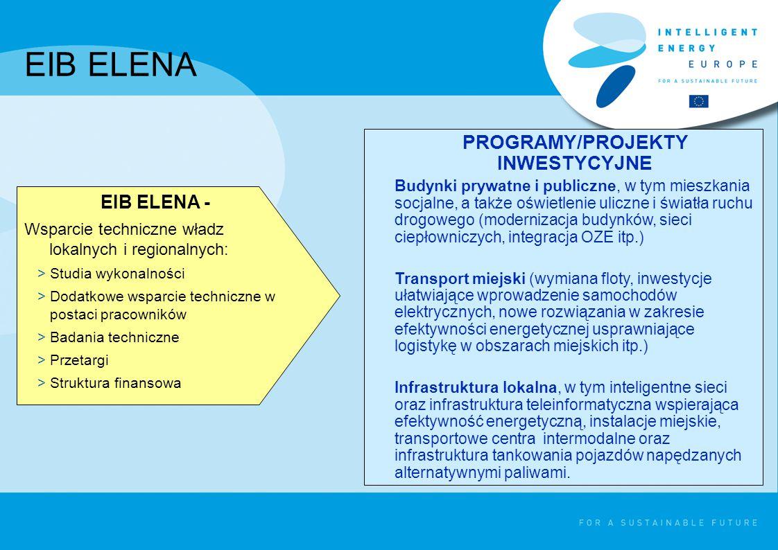EIB ELENA EIB ELENA - Wsparcie techniczne władz lokalnych i regionalnych: >Studia wykonalności >Dodatkowe wsparcie techniczne w postaci pracowników >Badania techniczne >Przetargi >Struktura finansowa PROGRAMY/PROJEKTY INWESTYCYJNE Budynki prywatne i publiczne, w tym mieszkania socjalne, a także oświetlenie uliczne i światła ruchu drogowego (modernizacja budynków, sieci ciepłowniczych, integracja OZE itp.) Transport miejski (wymiana floty, inwestycje ułatwiające wprowadzenie samochodów elektrycznych, nowe rozwiązania w zakresie efektywności energetycznej usprawniające logistykę w obszarach miejskich itp.) Infrastruktura lokalna, w tym inteligentne sieci oraz infrastruktura teleinformatyczna wspierająca efektywność energetyczną, instalacje miejskie, transportowe centra intermodalne oraz infrastruktura tankowania pojazdów napędzanych alternatywnymi paliwami.