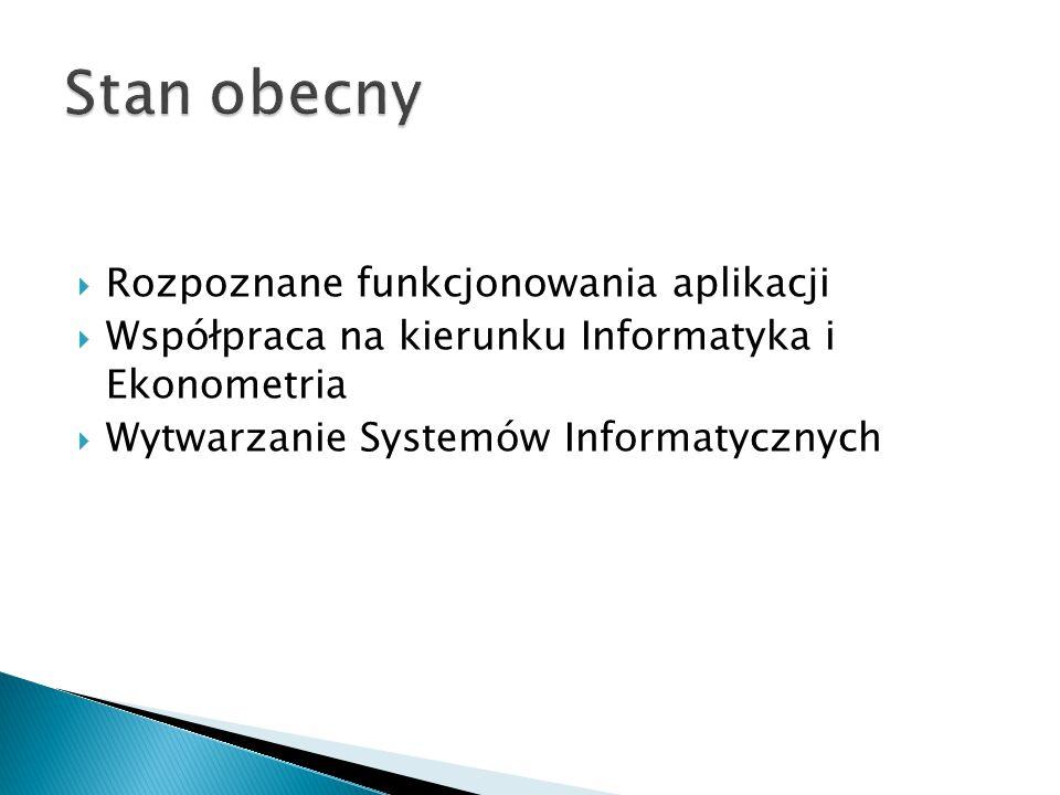  Rozpoznane funkcjonowania aplikacji  Współpraca na kierunku Informatyka i Ekonometria  Wytwarzanie Systemów Informatycznych