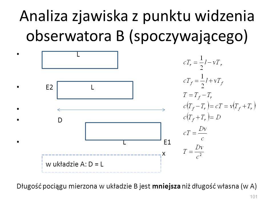 Analiza zjawiska z punktu widzenia obserwatora B (spoczywającego) L E2 L D L E1 x w układzie A: D = L Długość pociągu mierzona w układzie B jest mniejsza niż długość własna (w A) 101