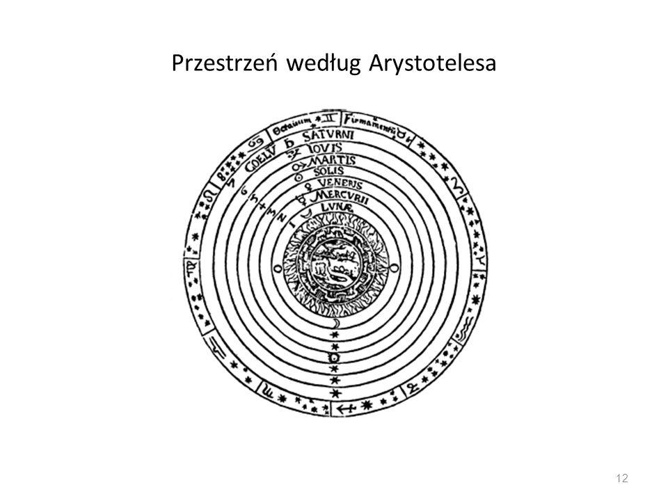 Przestrzeń według Arystotelesa 12