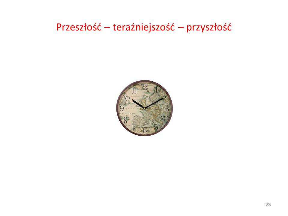 Przeszłość – teraźniejszość – przyszłość 23