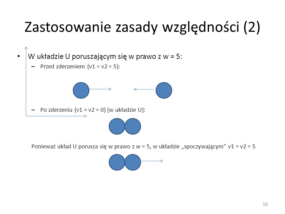 """Zastosowanie zasady względności (2) W układzie U poruszającym się w prawo z w = 5: – Przed zderzeniem (v1 = v2 = 5): – Po zderzeniu (v1 = v2 = 0) [w układzie U]: Ponieważ układ U porusza się w prawo z w = 5, w układzie """"spoczywającym v1 = v2 = 5 56"""