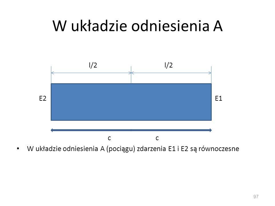 W układzie odniesienia A l/2 l/2 E2 E1 c c W układzie odniesienia A (pociągu) zdarzenia E1 i E2 są równoczesne 97