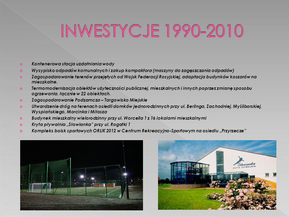 Marlena WiniarekKamila Szumilin Martyna Bojczuk Sylwia Wysocka