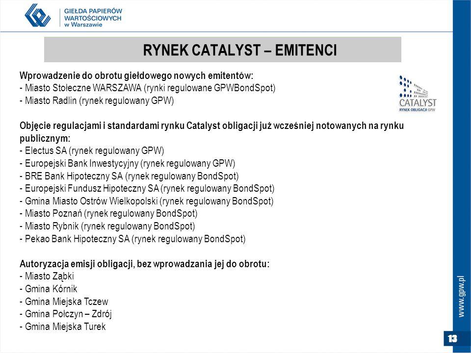 13 RYNEK CATALYST – EMITENCI 13 Wprowadzenie do obrotu giełdowego nowych emitentów: - Miasto Stołeczne WARSZAWA (rynki regulowane GPWBondSpot) - Miasto Radlin (rynek regulowany GPW) Objęcie regulacjami i standardami rynku Catalyst obligacji już wcześniej notowanych na rynku publicznym: - Electus SA (rynek regulowany GPW) - Europejski Bank Inwestycyjny (rynek regulowany GPW) - BRE Bank Hipoteczny SA (rynek regulowany BondSpot) - Europejski Fundusz Hipoteczny SA (rynek regulowany BondSpot) - Gmina Miasto Ostrów Wielkopolski (rynek regulowany BondSpot) - Miasto Poznań (rynek regulowany BondSpot) - Miasto Rybnik (rynek regulowany BondSpot) - Pekao Bank Hipoteczny SA (rynek regulowany BondSpot) Autoryzacja emisji obligacji, bez wprowadzania jej do obrotu: - Miasto Ząbki - Gmina Kórnik - Gmina Miejska Tczew - Gmina Połczyn – Zdrój - Gmina Miejska Turek