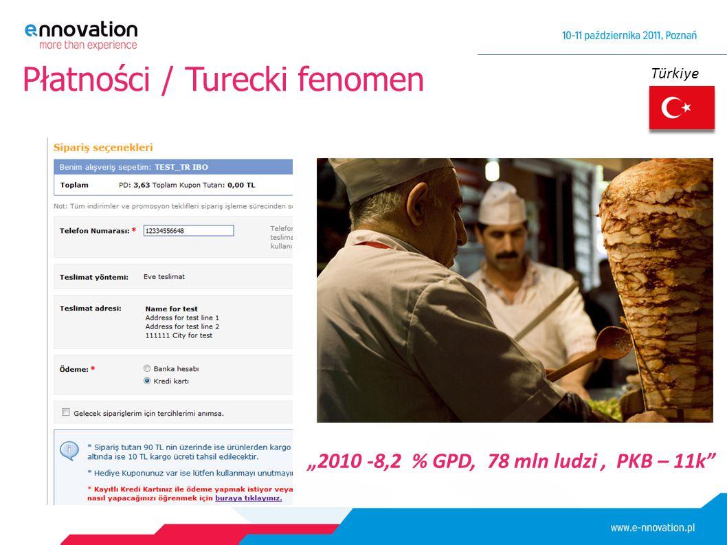 """Płatności / Turecki fenomen Türkiye """"2010 -8,2 % GPD, 78 mln ludzi, PKB – 11k"""