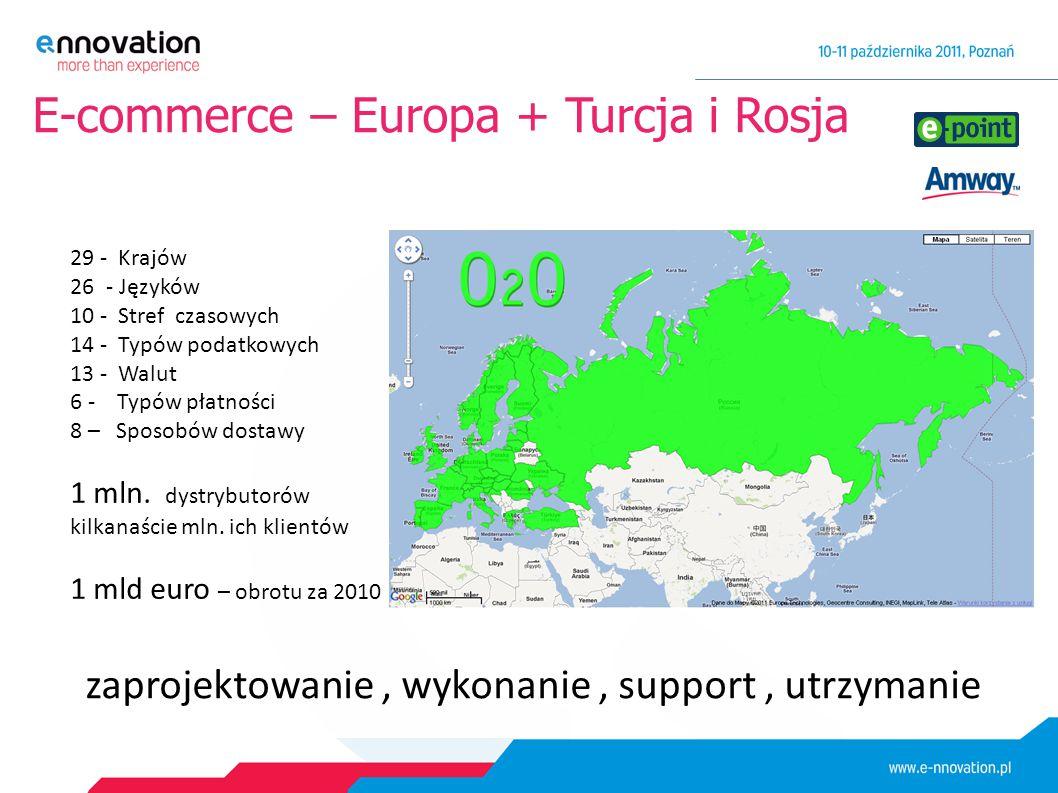 E-commerce – Europa + Turcja i Rosja 29 - Krajów 26- Języków 10 - Stref czasowych 14 - Typów podatkowych 13 - Walut 6 - Typów płatności 8 – Sposobów dostawy 1 mln.