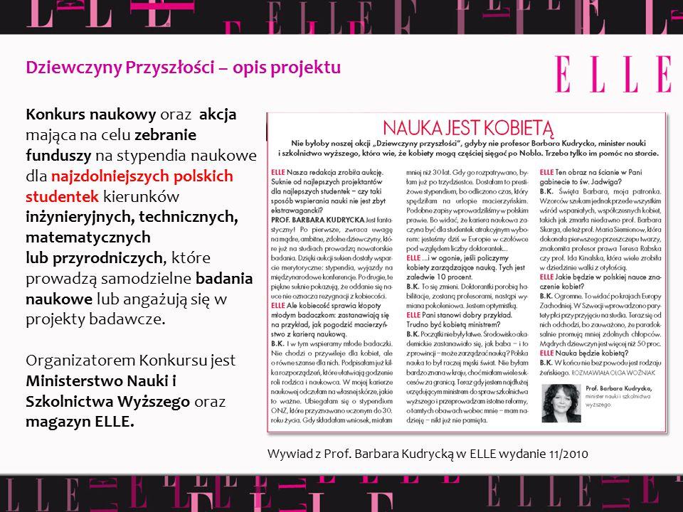 Dziewczyny Przyszłości 2011 – współpraca medialna
