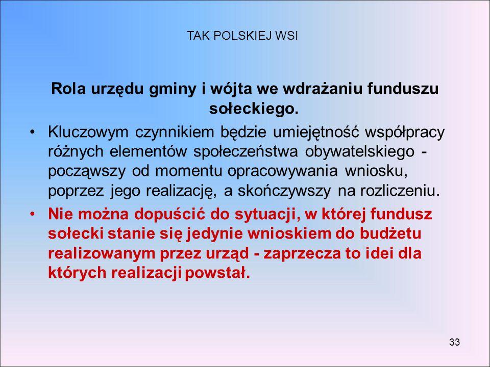 33 Rola urzędu gminy i wójta we wdrażaniu funduszu sołeckiego. Kluczowym czynnikiem będzie umiejętność współpracy różnych elementów społeczeństwa obyw