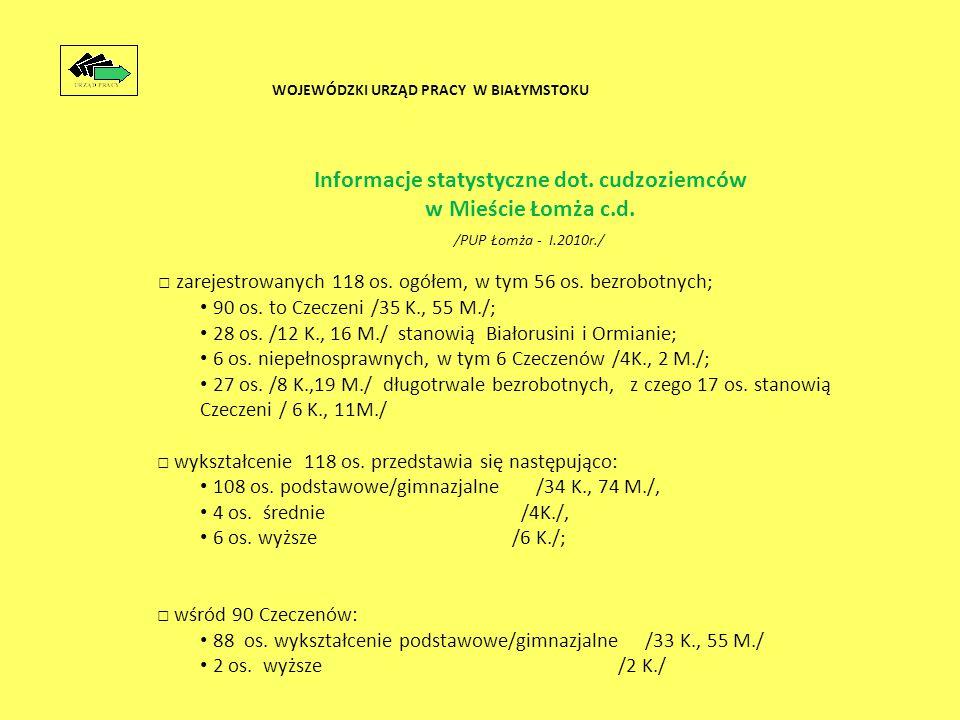 Informacje statystyczne dot. cudzoziemców w Mieście Łomża c.d.