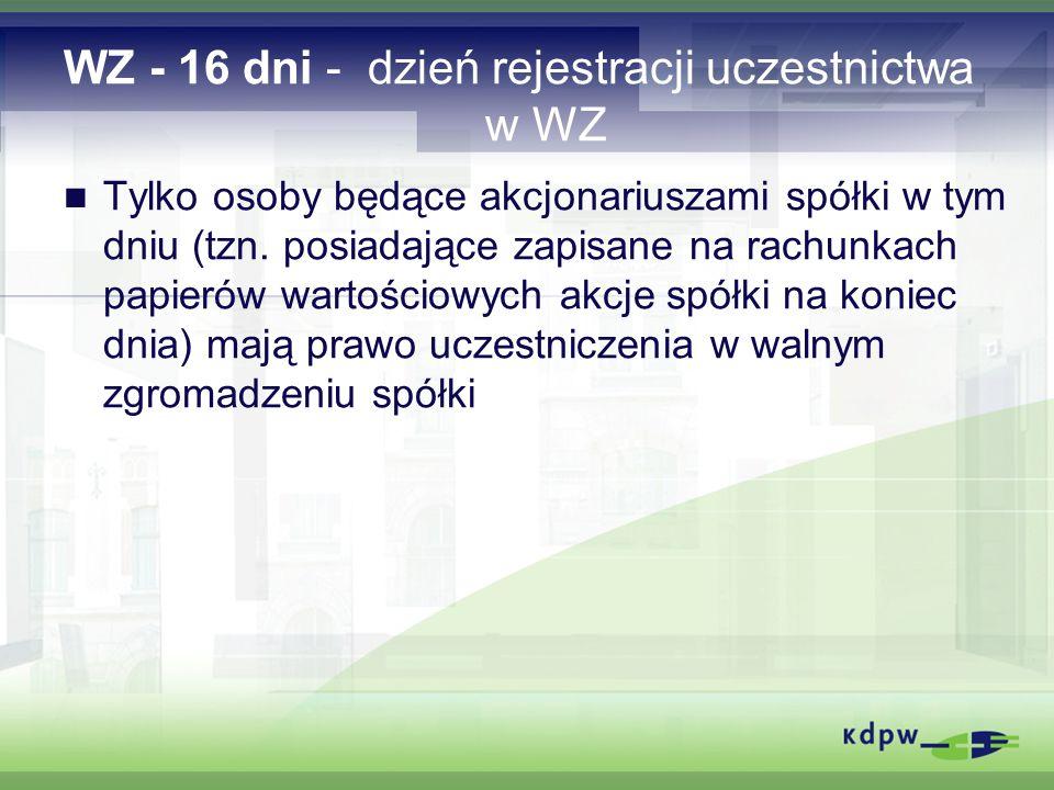 WZ - 16 dni - dzień rejestracji uczestnictwa w WZ Tylko osoby będące akcjonariuszami spółki w tym dniu (tzn.
