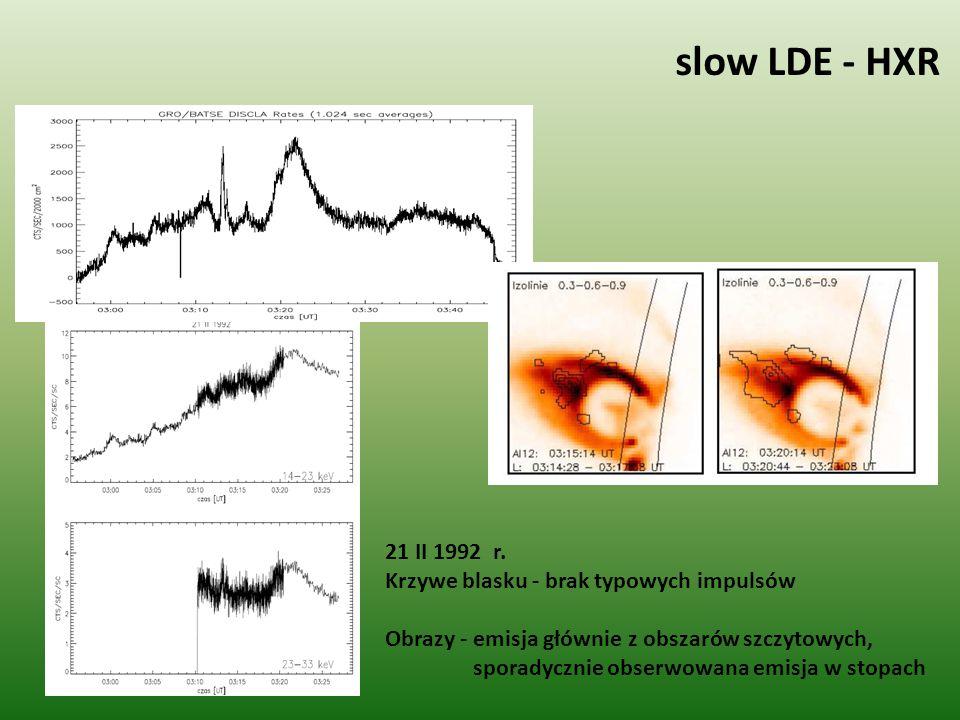 slow LDE - HXR 21 II 1992 r. Krzywe blasku - brak typowych impulsów Obrazy - emisja głównie z obszarów szczytowych, sporadycznie obserwowana emisja w