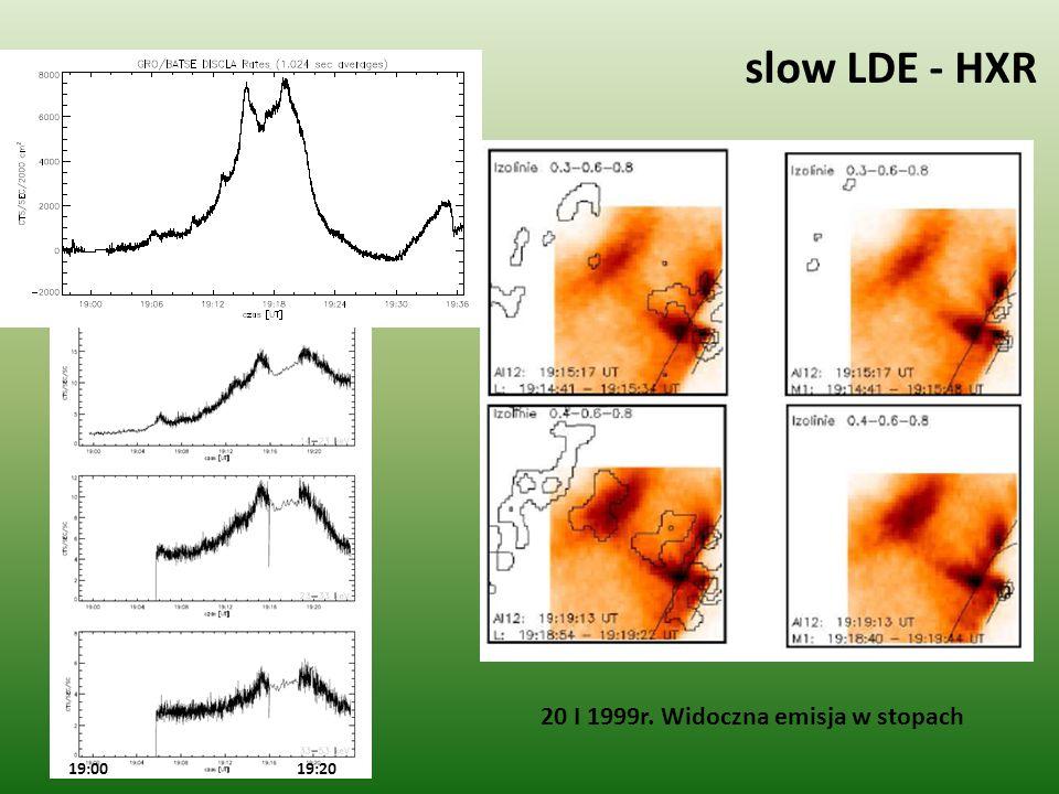 slow LDE - HXR 20 I 1999r. Widoczna emisja w stopach 19:00 19:20
