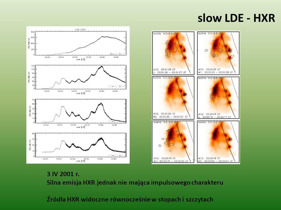 slow LDE - HXR 3 IV 2001 r. Silna emisja HXR jednak nie mająca impulsowego charakteru Źródła HXR widoczne równocześnie w stopach i szczytach