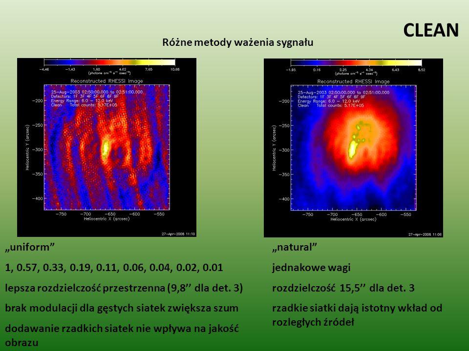 """CLEAN Różne metody ważenia sygnału """"uniform 1, 0.57, 0.33, 0.19, 0.11, 0.06, 0.04, 0.02, 0.01 lepsza rozdzielczość przestrzenna (9,8'' dla det."""